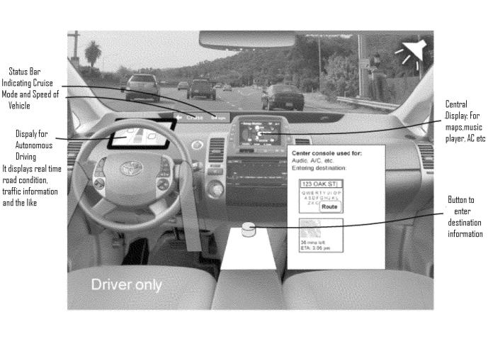 User Interface of Google Driverless Car