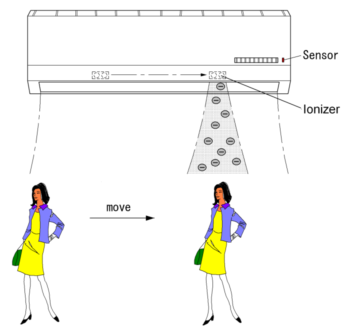 lg-ac-with-air-ionizer-that-senses-position-of-a-person