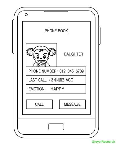 emotionaly-intelligent-smart-phonebook-of-samsung