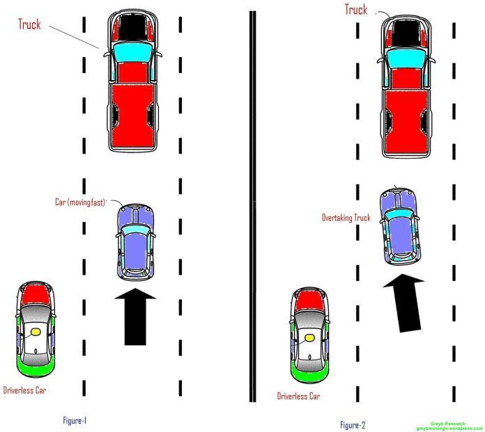 Google-driverless-car-predicting-movement-of-vehicles
